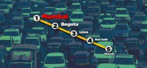 https://currentaffairs.adda247.com/wp-content/uploads/2019/06/mumbai_traffic_1559806567-300x140.jpg